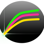 Filament-abs.fr, des innovations majeures dans le filament